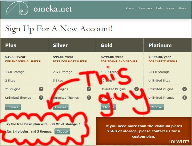 omeka pricing guide